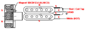 vintage_bucker_front advantage wholesale vintage bucker� alnico double coil covered pickup mighty mite pickup wiring diagram at gsmportal.co