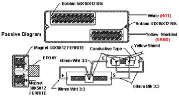 Wondrous Mighty Mite Strat Wiring Diagram Basic Electronics Wiring Diagram Wiring Digital Resources Antuskbiperorg